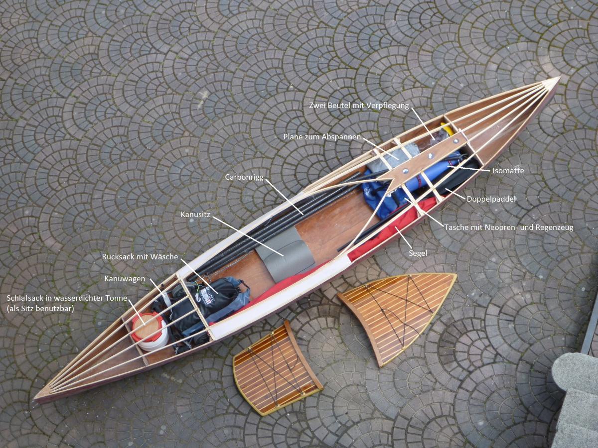 Möglichkeiten – Biber Boote Schweiz