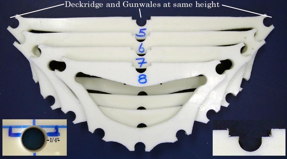 Kayak Frame Cross sections